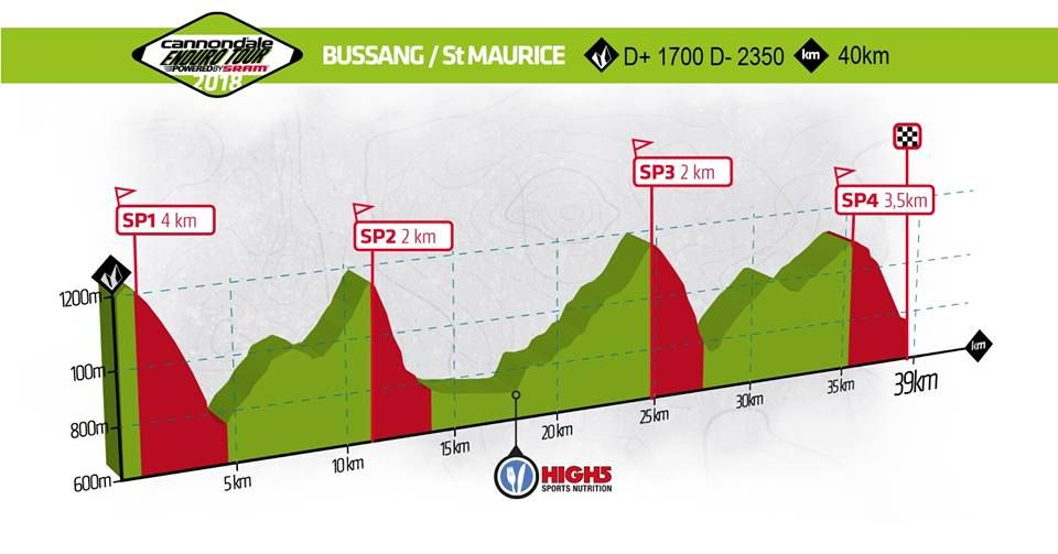 Bussang-cannondale-enduro-tour