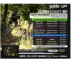 Calendrier stages VTT All Mountain  & Bike Park de Gwen Fouché